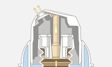 A szennyeződésmentes csomagolás ábrája